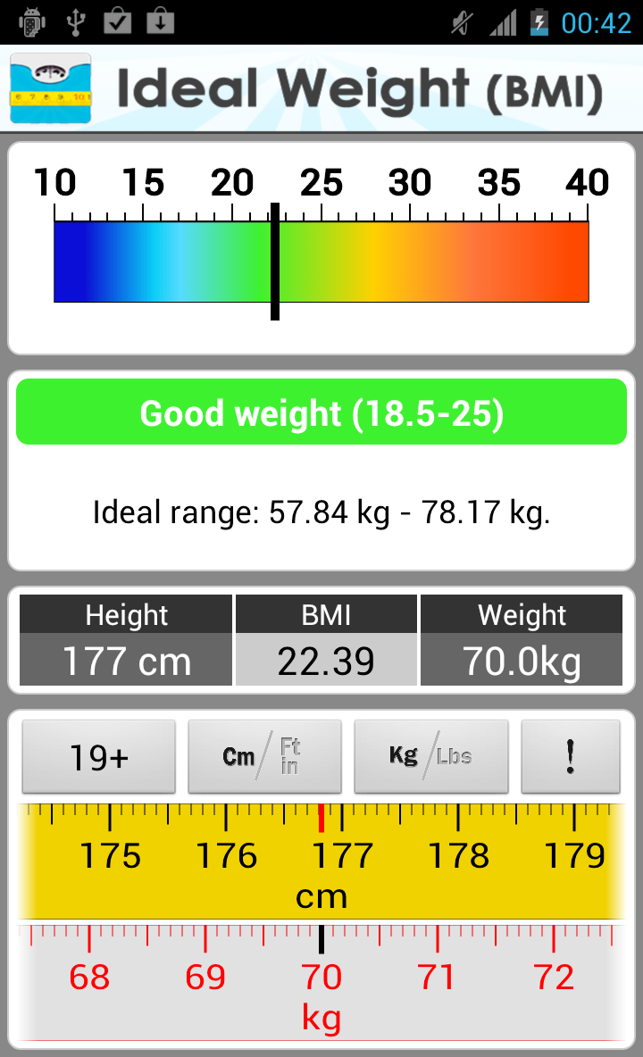 Ideal weight (BMI) | Mmapps Mobile